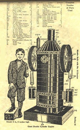 Giant Double Cylinder Engine